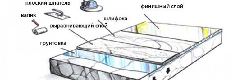 Технология укладки полиуретановых полов: инструменты, материалы, процесс
