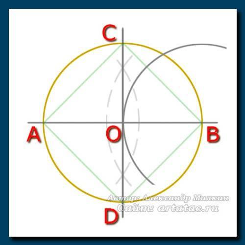 Как Разделить Круг На 3 Равные Части?